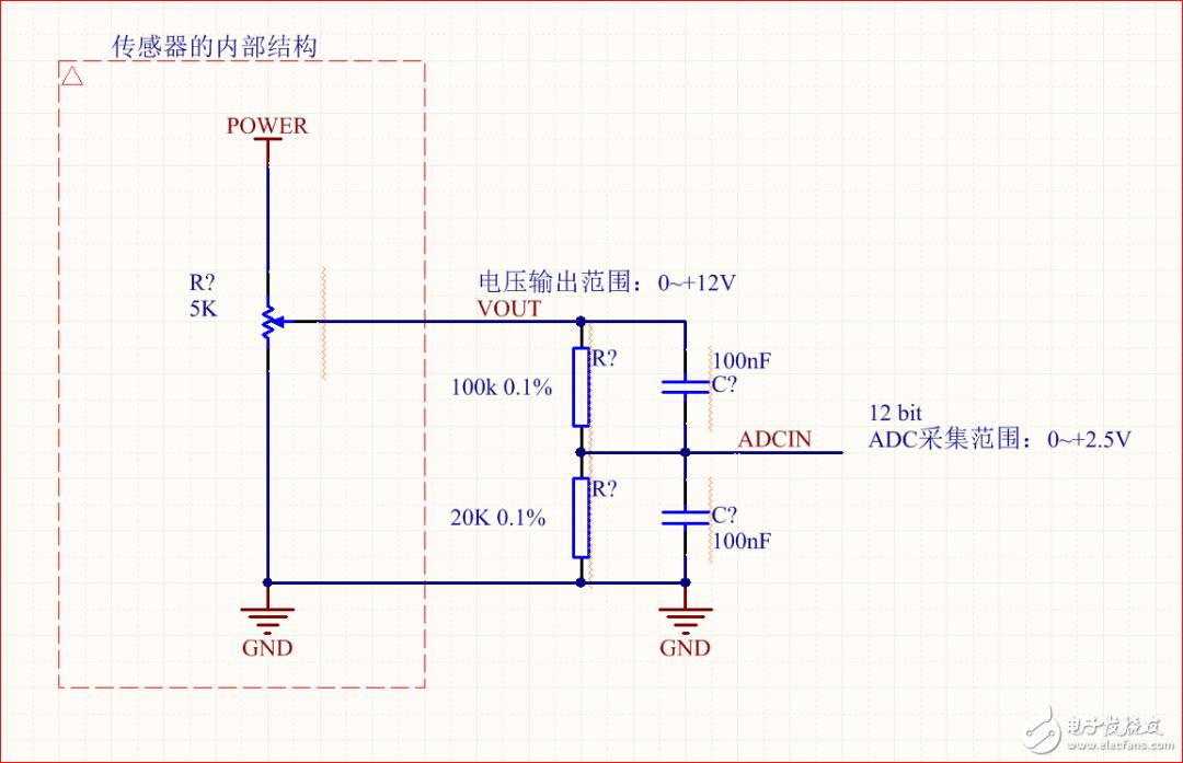 方框(kuang)內為(wei)傳感(gan)器的(de)內部原理等(deng)效圖,請問(wen)該電路能測量出真實(shi)的(de)電壓值嗎(ma)?