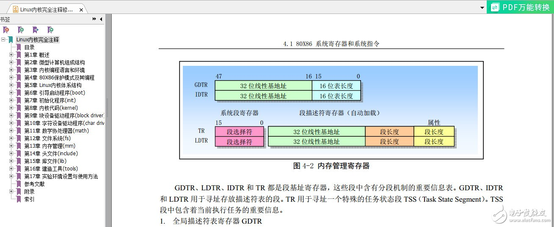 Linux内核完全注释修正版V3.0 带目录