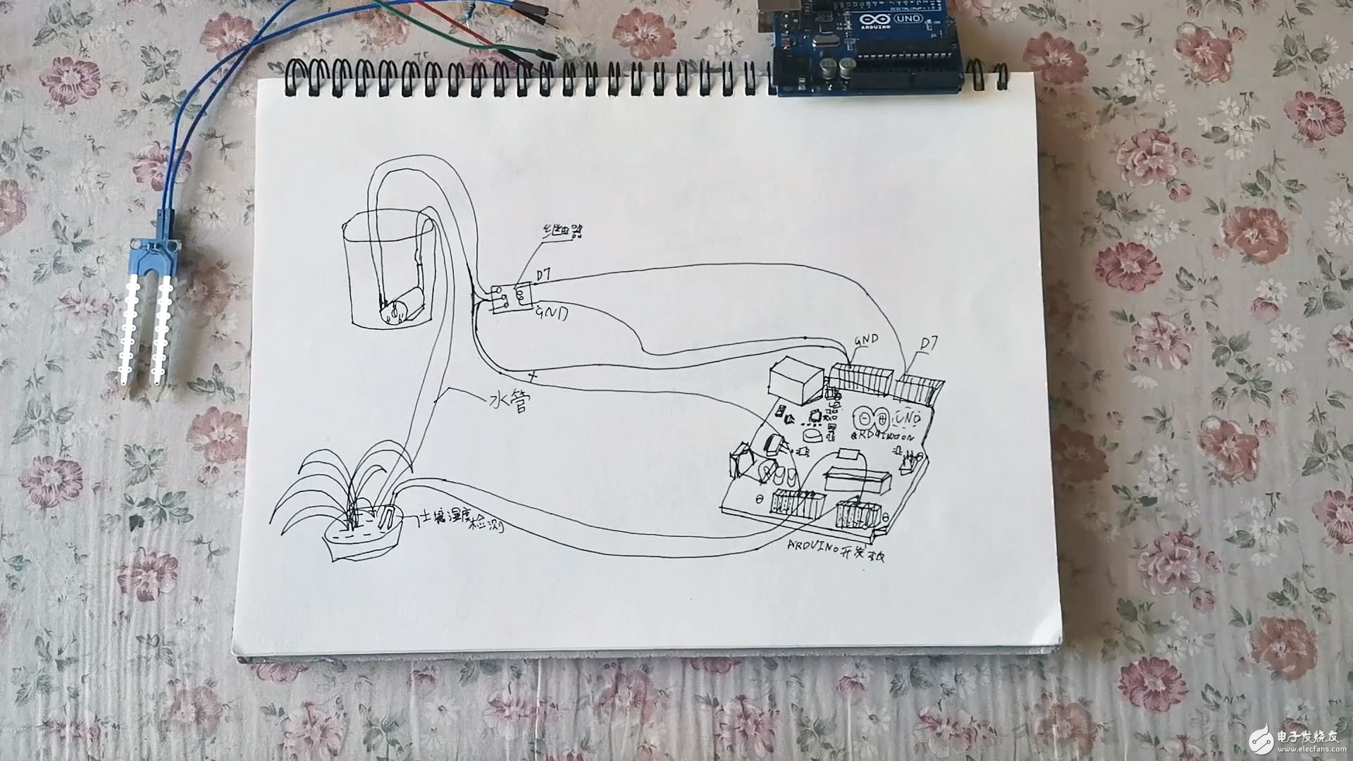 LLAKG:Arduino 自动浇花系统(第1集:系统构想与功能简介)