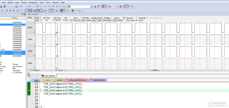 关于STM32F103ZE生成4路PWM波的问题