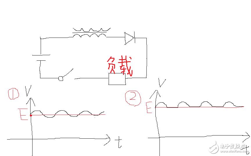 請問二極管能濾除直流電中的疊加交流成分嗎