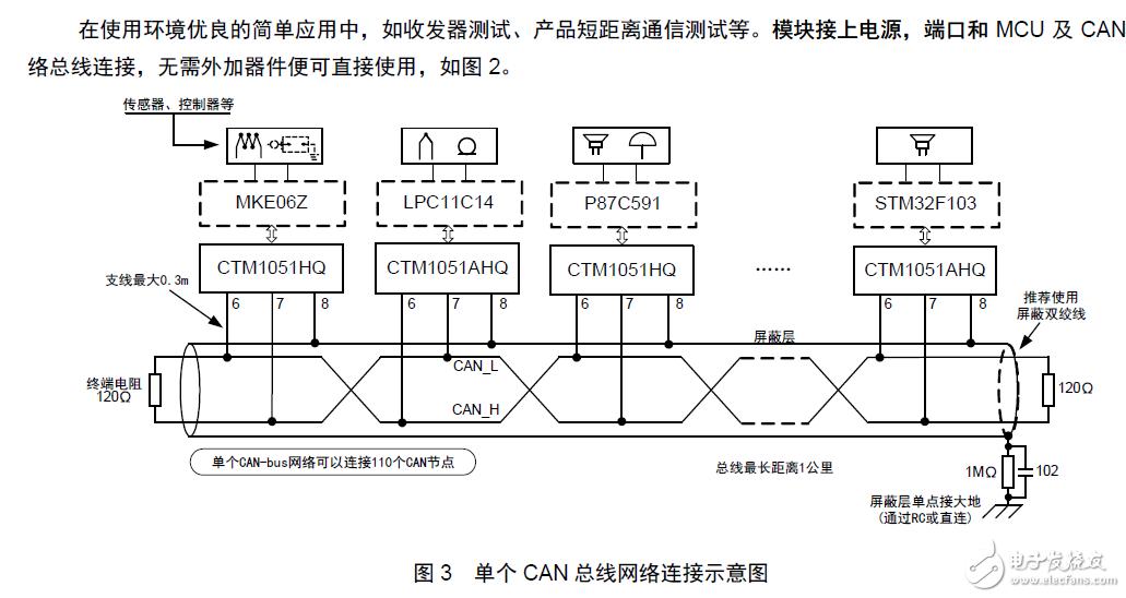 DSP28335使用CAN多節點通信出現問題