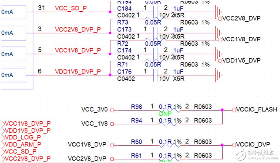 供電電源上串聯電阻與EMI整改有關聯嗎?