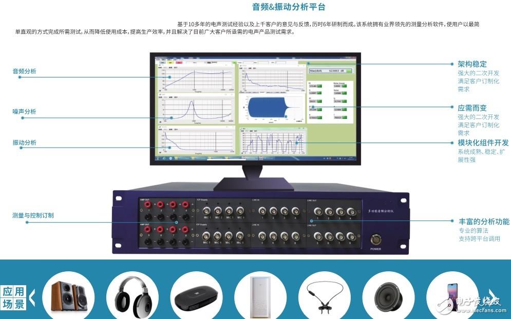 基于LabVIEW的蓝牙耳机测试系统等