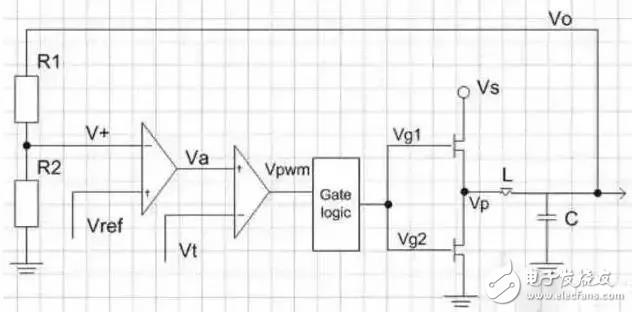 """在""""硬件電路設計""""這條路上,我是如何做到少走""""彎路""""的?"""