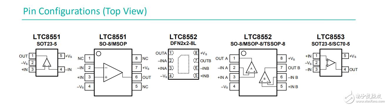 替代GS8551红外测温仪-LTC8551XT5/R6高精度漂移运放