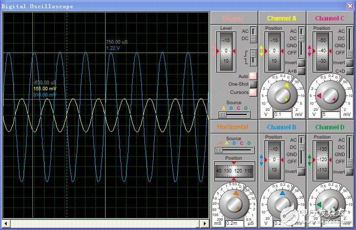 由三个三极管构成的 极简OTL功放电路 仿真图
