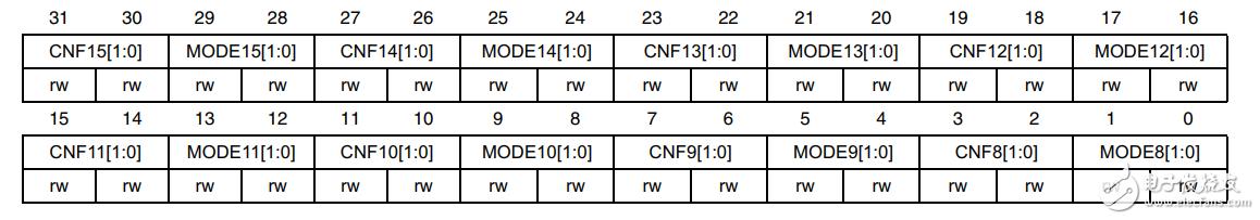 COCOFLY 教程 ――疯壳无人机・系列・遥控器开发基础【1】GPIO(遥控器指示灯控制)