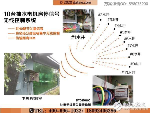 百岁山生产基地水位无线通讯控制系统应用经典案例
