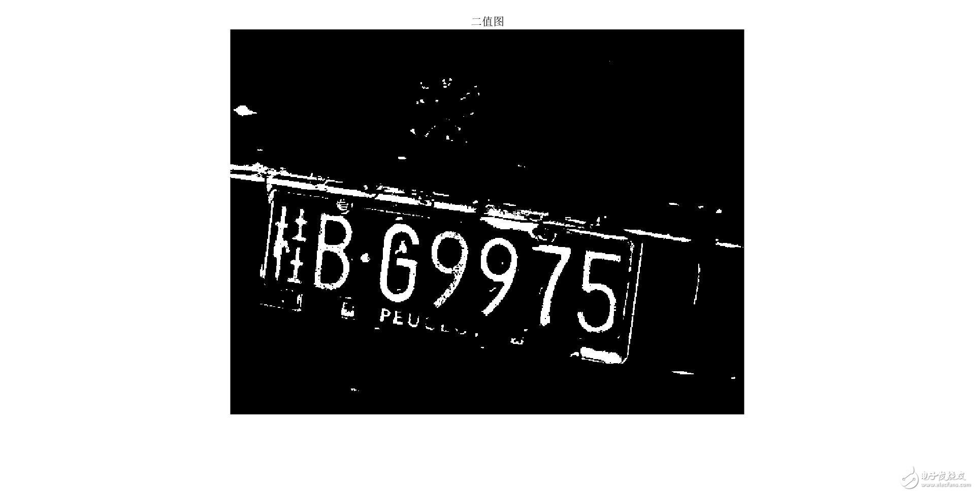 源码交流=图像处理 实现夜间车牌识别、提取车牌图像[已测试]