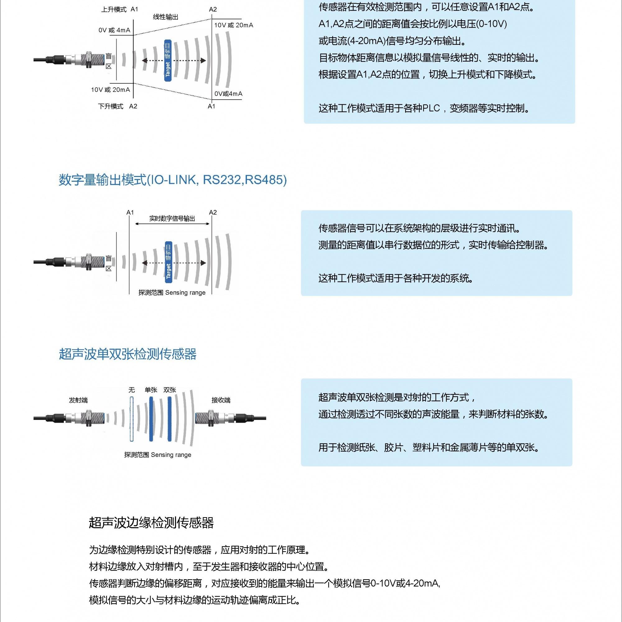 超聲波傳感器 常用輸(shu)出及ao)J /> </a></div><div class=