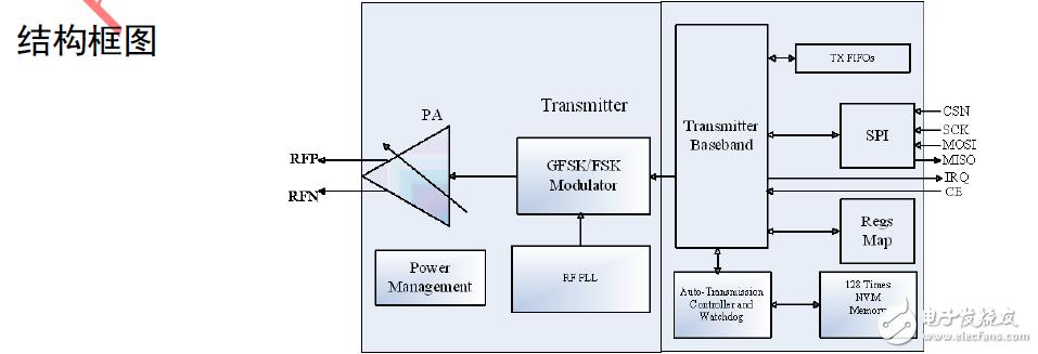 (国产芯片)新款充电桩首选2.4G芯片新能源充电桩温度远程监测控制