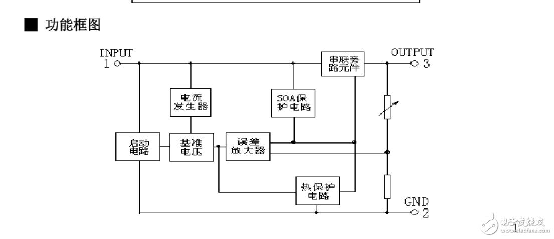 已知lm7805电路内部电路,求分析各模块功能以及各元件的功能