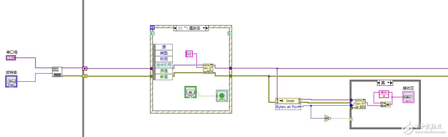 LabVIEW用按鈕向串口發送指定命令