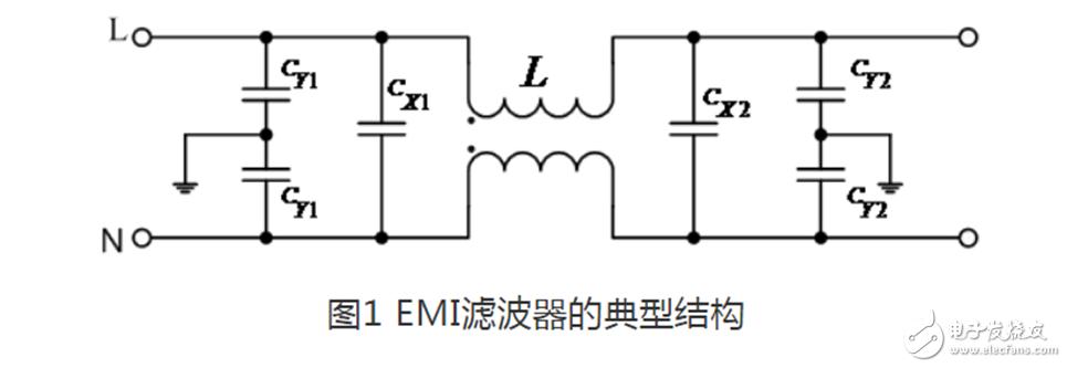 EMI滤波器中这里各个种元器件放置的位置的依据是什么