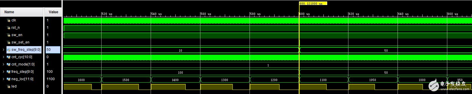 ZYNQ自定义AXI总线IP应用 ――PWM实现呼吸灯效果你竟然会拥有神府