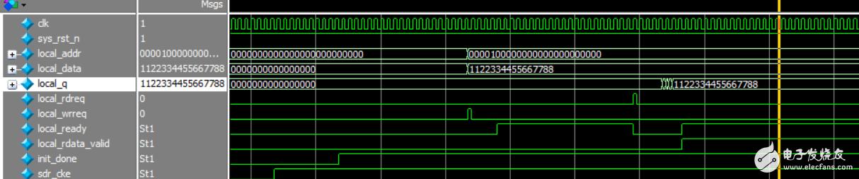 【干貨推薦】基于FPGA的SDRAM控制器設計(三)讀寫