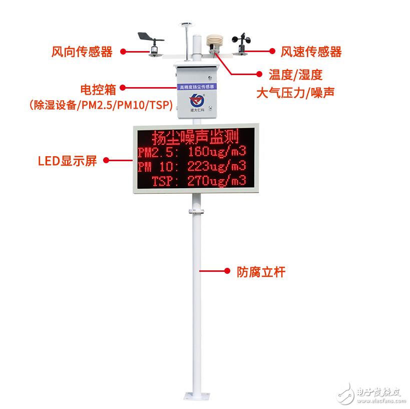噪声扬尘监测仪RS-ZSYC3
