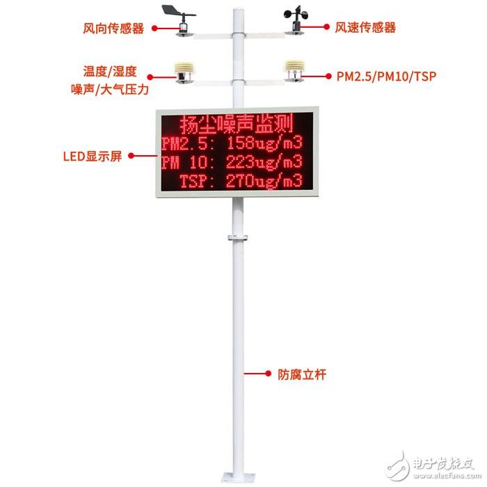 RS-ZSYC1噪声扬尘监测设备