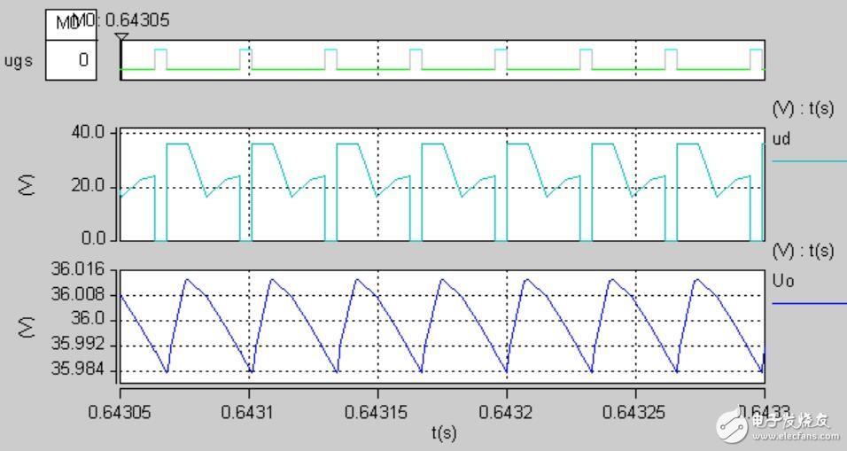 Boost转换器仿真中二极管波形为什么会有一个台阶?