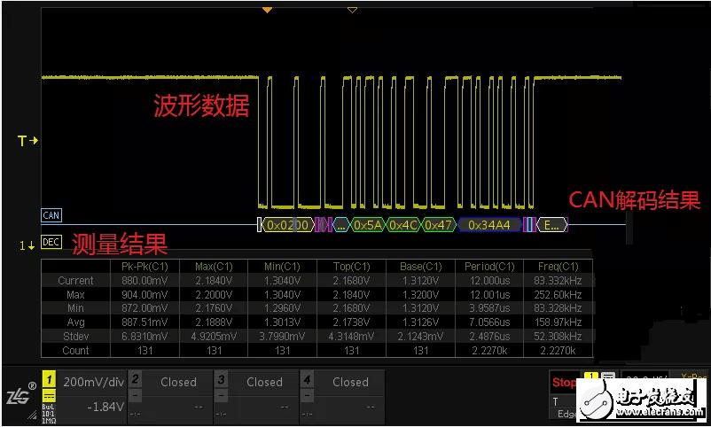 示波器有哪几种视图模式?