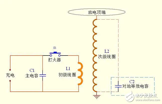 特斯拉线圈的工作原理知多少?