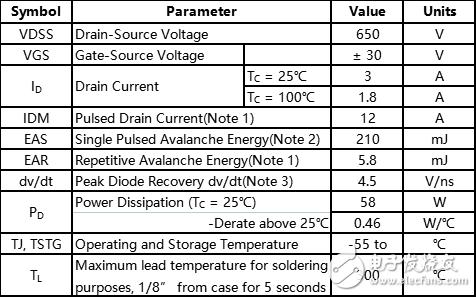 Truesemi 650V N-Channel 功率MOSFET