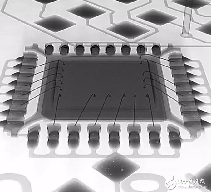 关于芯片行业的前世今生