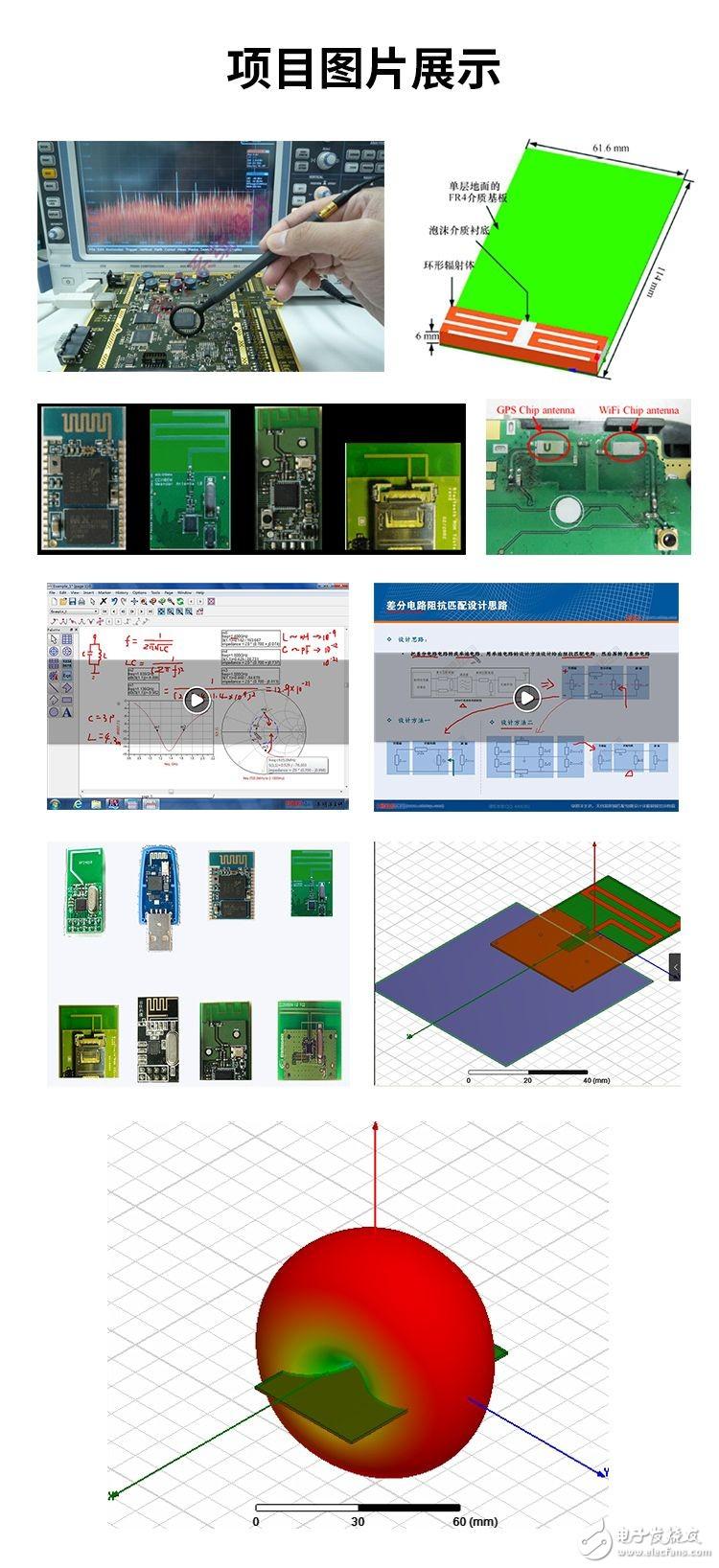 怎么熟悉掌握WiFi/蓝牙天线的实际设计和HFSS仿真分析?