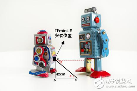 用于机器人避障的激光雷达避障传感器安装方式详解
