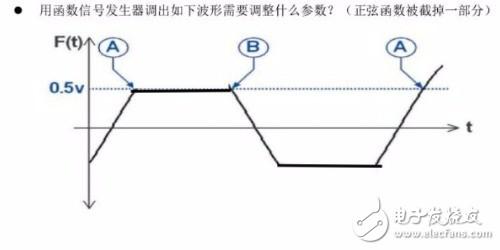 如何用函数信号发生器产生一个削去峰值的正弦信号?