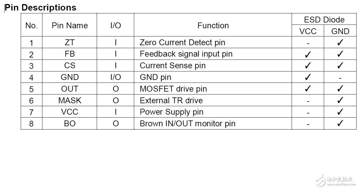 【羅姆BD7682FJ-EVK-402試用體驗連載】主控IC和SIC MOS測試