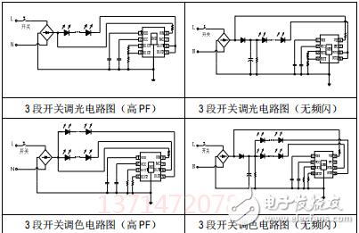 SM2213EA段调光/调色线性恒流LED驱动芯片