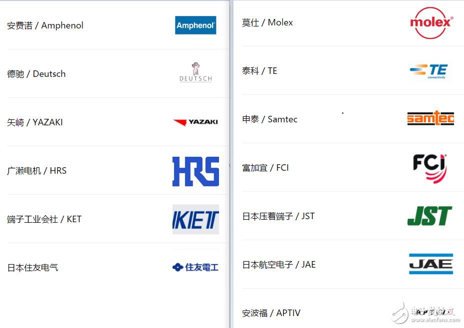 广濑HRS Hirose 进口连接器 FH34SRJ-4S-0.5SH(50) 全新原装正品