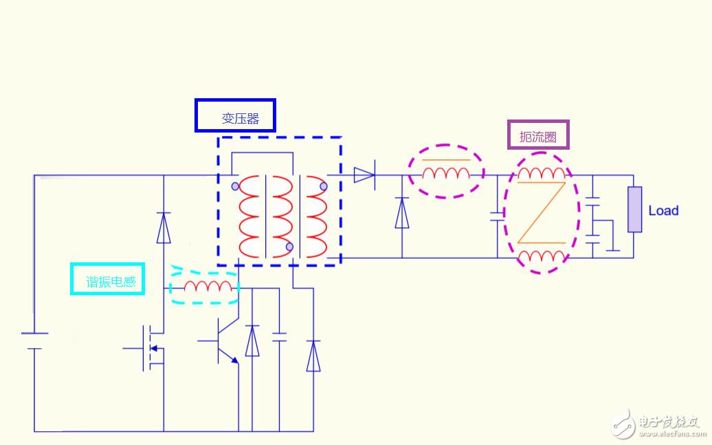 反激变压器设计过程