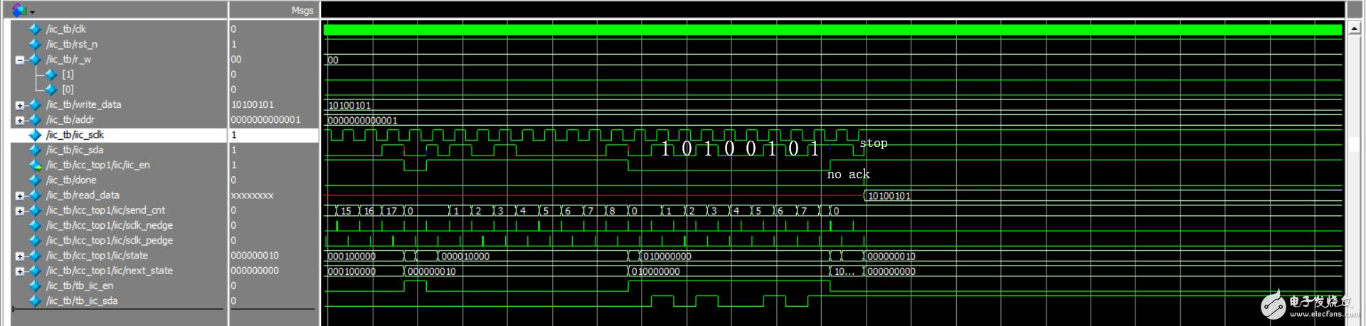FPGA IIC 通信原理及实现