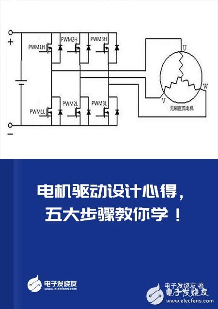 电子书:电机驱动设计心得, 五大步骤教你学!