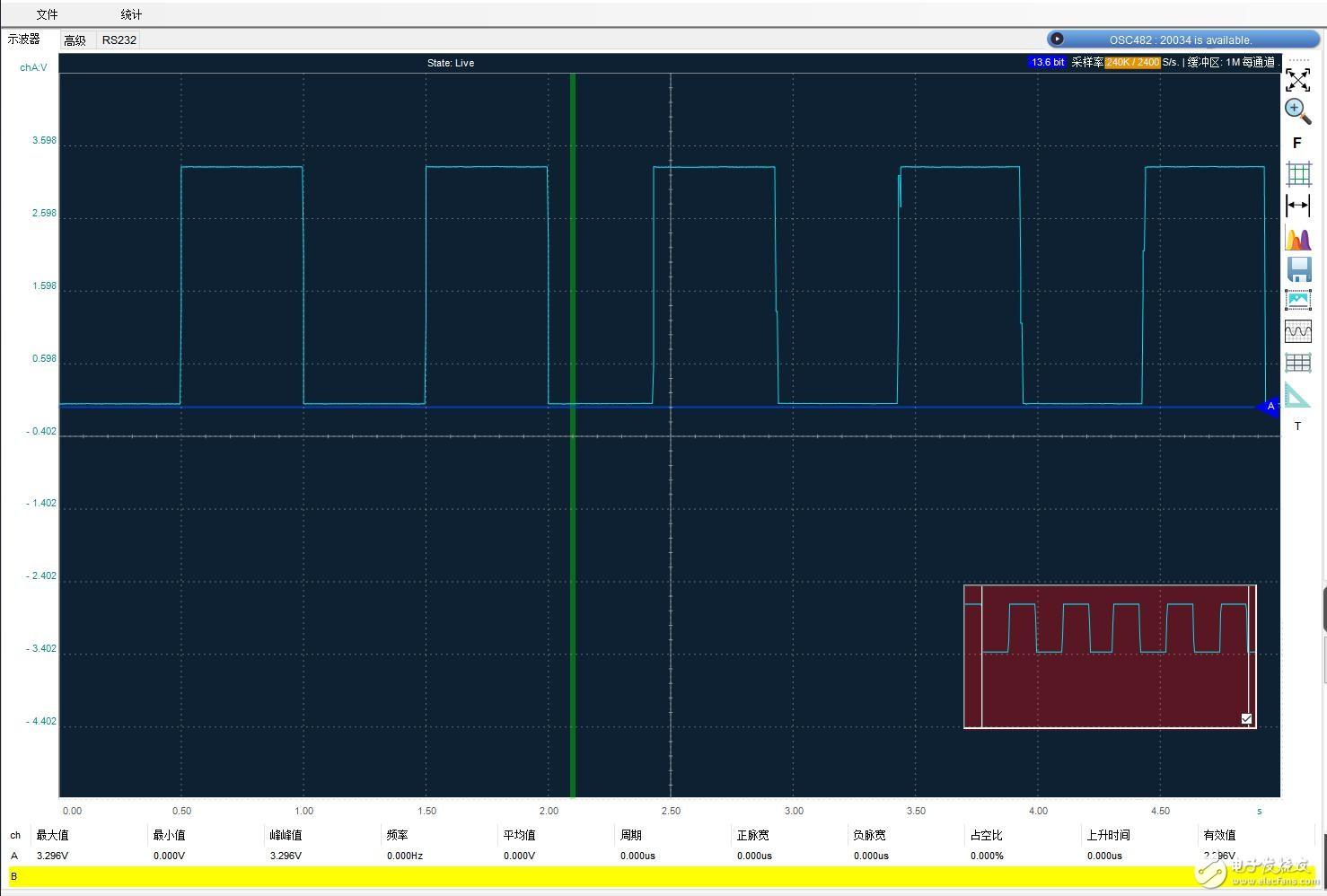 【乐拓USB示波器免费试用连载】+2.虚拟示波器VS数字示波器