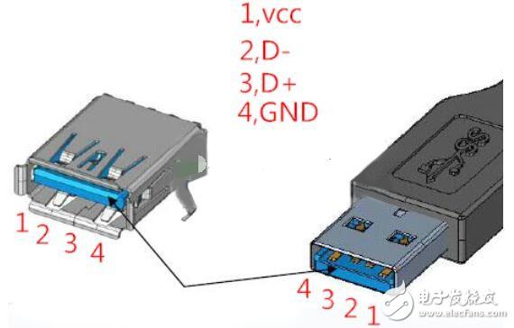 usb接口接線圖