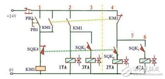 断路器控制电源和操作电源的区别