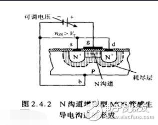 單極型晶體管的工作原理和特點