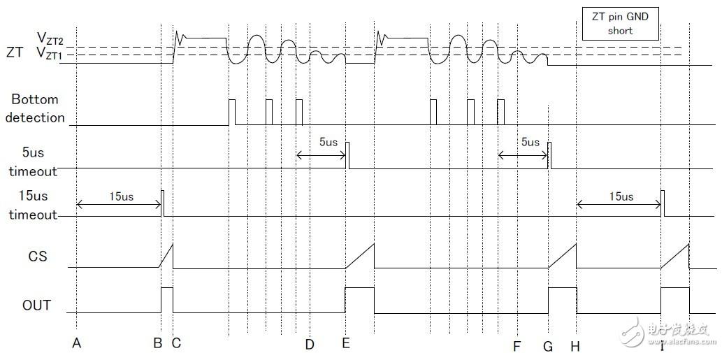 【罗姆BD7682FJ-EVK-402试用体验连载】准谐振电源软开关功能测试