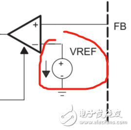"""请问可以用FPGA产生的波形""""模拟""""一个Vref吗?"""