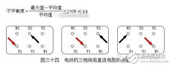 如何使用三表檢測電動機?