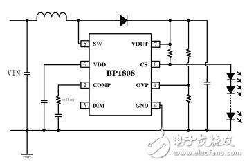 BP1808电压范围可达3V—60VDC可通过DIMPIN 进行PWM和模拟调光的LED驱动IC