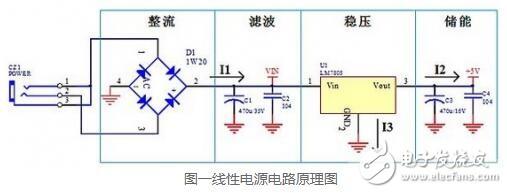 PCB布局中的电源电路设计