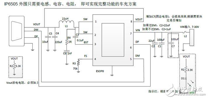 IP6505车充/适配器解决方案