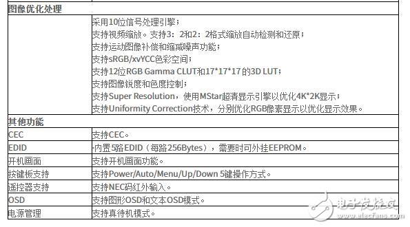 采用MST9U13Q1的SMC4K超高清液晶显示器解决方案