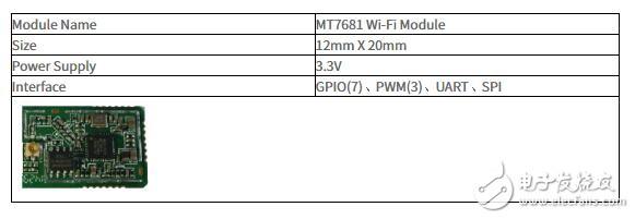 Wi-Fi智能插座解决方案