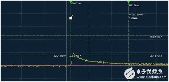 Loto实践干货实测 保险丝 用示波器带电流探头
